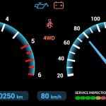 dashboard mind2pay
